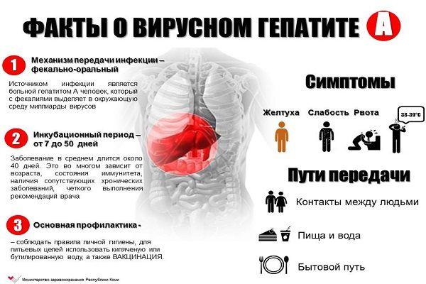 Как выявить гепатит с в организме