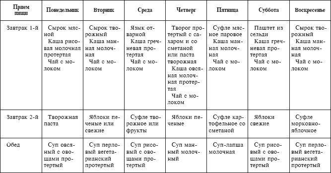 Гепатит с или цирроз печени