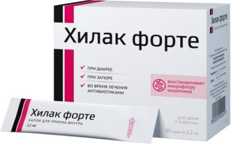 Молочница (кандидоз) в кишечнике у мужчин, женщин и детей: симптомы и лечение