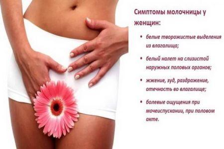Молочница при менструации