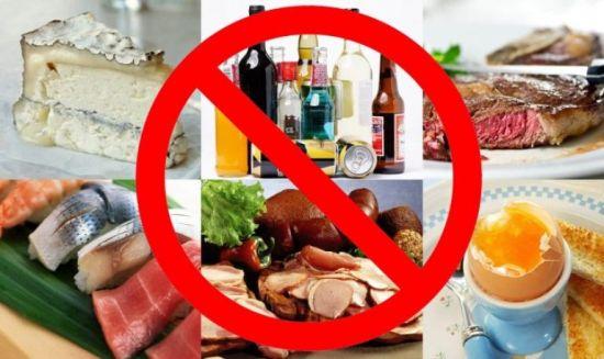 запрещенные продукты при молочнице у женщин