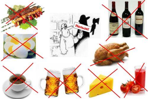 какие продукты исключить при подагре