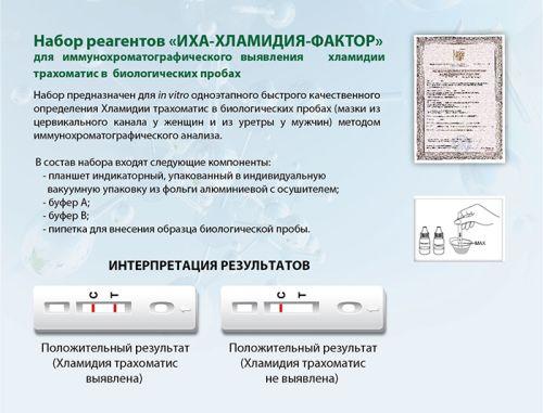 По анализу крови можно ли определить хламидиоз